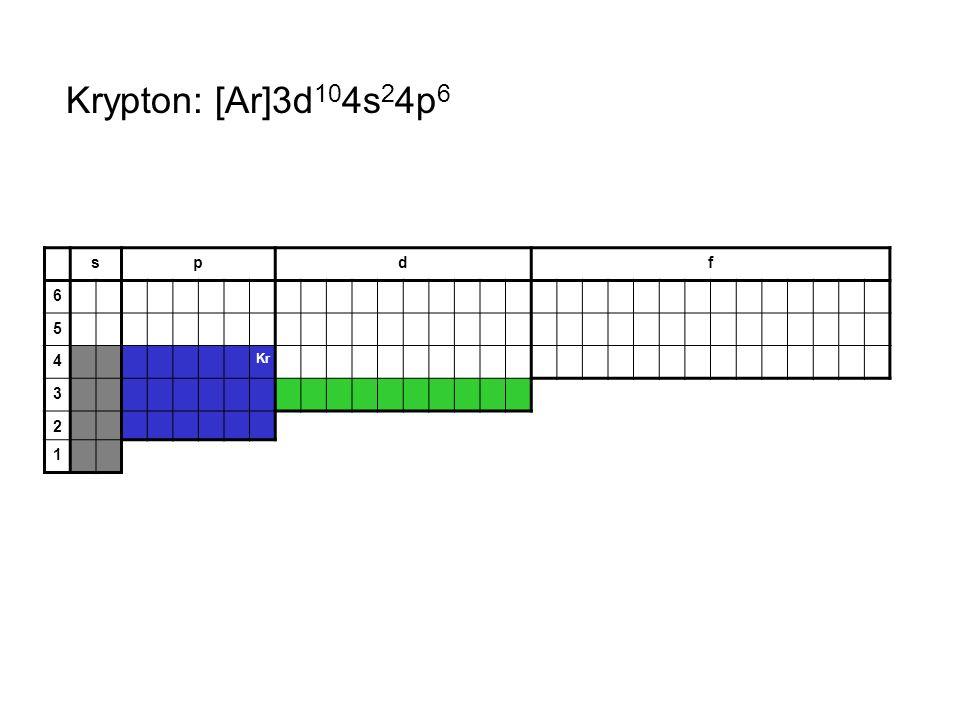 Krypton: [Ar]3d104s24p6 s p d f 6 5 4 Kr 3 2 1